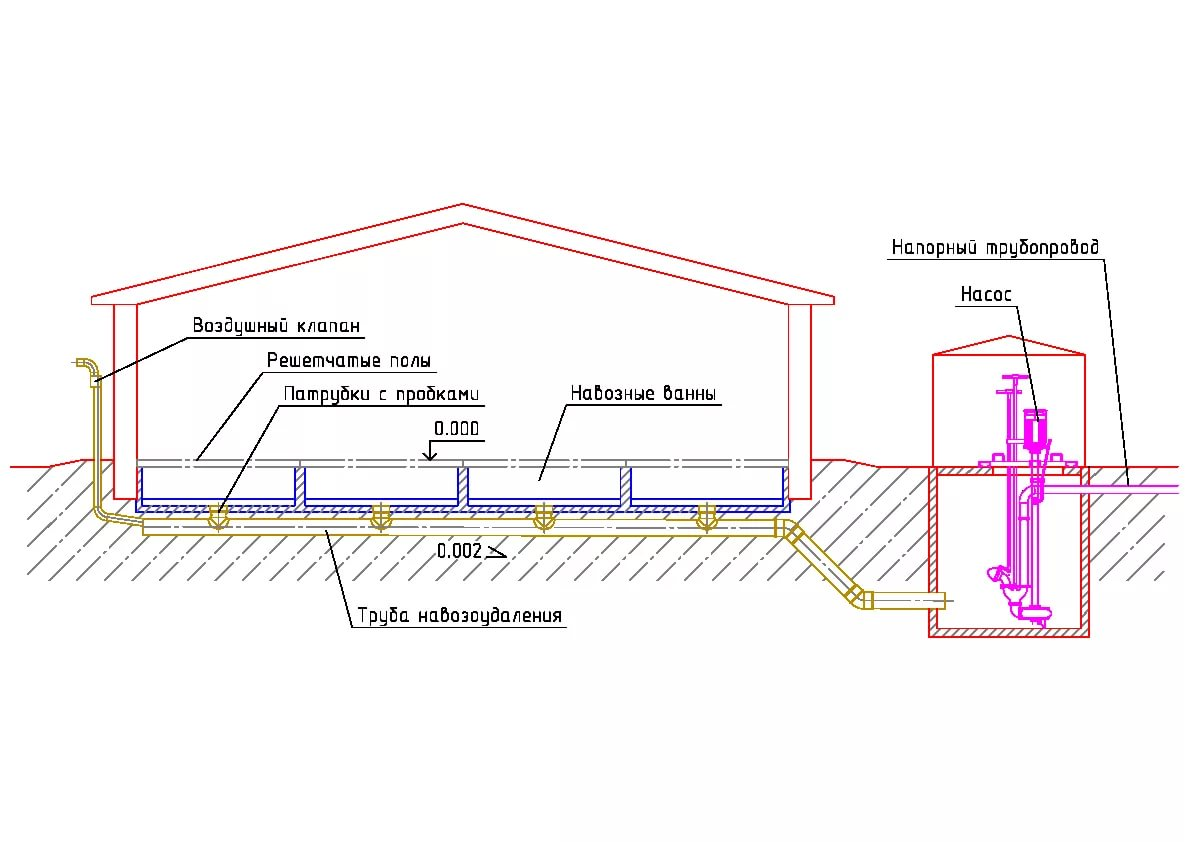 Схема вентиляция для свинарника